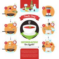 Infografiken von Kochanweisungen