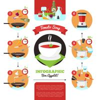 Infographics Of Cooking Instruktioner
