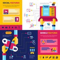 Soziale Netzwerke verfügen über eine flache Bannerzusammensetzung