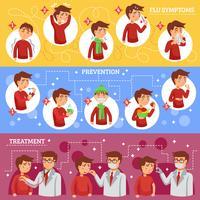 Influensa Symptom Horisontella Banderoller vektor