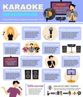 Karaoke-Infografiken-Set