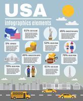 Infografik-Layout-Plakat USA-Kultur vektor