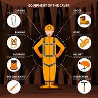 Speleologer Caving Equipment Conceptual Flat Banner