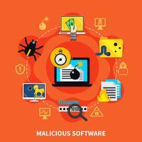 Konflikt för skadlig programvara