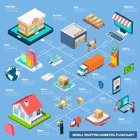 Isometrisches Flussdiagramm für mobiles Einkaufen vektor