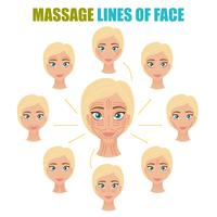 Gesichtsmassage Linien Set