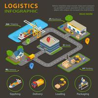 Logistische Infographik eingestellt
