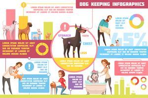 hund utfodring tecknad film infographics vektor