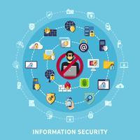 Informationssicherheits-Zusammensetzung