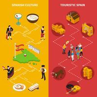 Spanien Vertikal Banners Set vektor