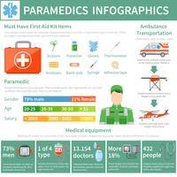 paramedicinsk infografisk layout