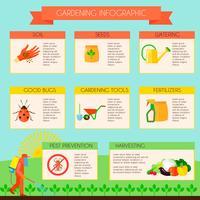 Gartenarbeit Infographik Set