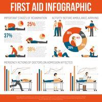 Första hjälpen Teknik Guide Infographic Poster