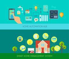 Smart Home Banner gesetzt