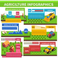 Jordbruk Jordbruk Infographic Isometric Poster vektor