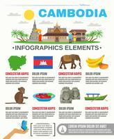 Kambodschanische Kultur-Anziehungskräfte flaches Infographic-Plakat