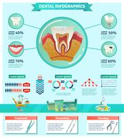 Tandläkare Checkup Viktighet Infographic Flat Banner