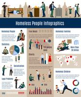 Hemlösa människor Infographics