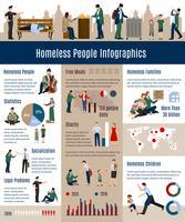 Obdachlose Infografiken vektor