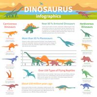 Dinosaurier Infographics Flat Layout