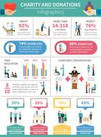 Charity and Donation Infographics vektor