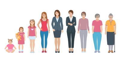 Alla åldersgenererande kvinnor ställer in vektor