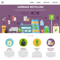 Abfallrecycling-Seitengestaltung