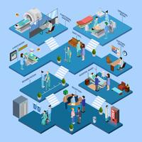 Isometrisk koncept för sjukhusstruktur vektor