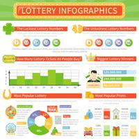 Lotteri Infographics Layout