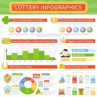 Lotterie Infografiken Layout vektor