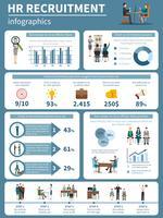 Rekrytering HR Människor Infographics vektor