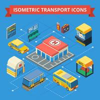 Isometrisches Flussdiagramm für die Personenbeförderung