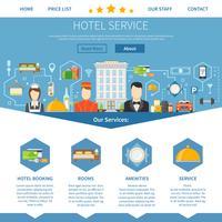 Gestaltung der Hotelserviceseite