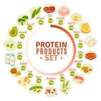 Protein innehållande produkter platt cirkeldiagram vektor