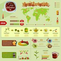 Tee-Infografiken vektor