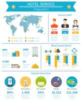 Hotel Service Infographik Set