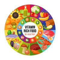 Vitaminreiche Nahrungsmittelinfografiken vektor