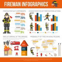 Feuerwehrmann-Berichte und Statistik-flaches Infographik-Plakat