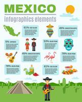 Mexiko Kultur Infographics