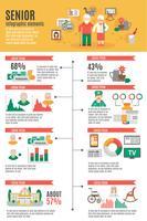 infographic senior poster vektor