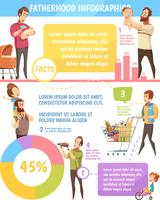 Faderskap Retro Tecknad Infographic Poster