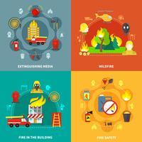 2x2 Konzept zur Brandbekämpfung