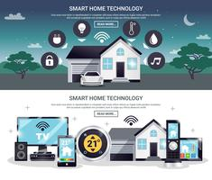 Färgad Smart Home Banner Set