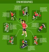Färgad Gym Infographics vektor