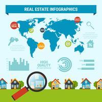 Fastighetsinfografisk uppsättning vektor