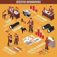 brottsutredare infografiskt begrepp vektor