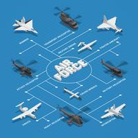 Militärische Luftwaffe isometrisches Flussdiagramm