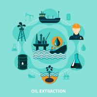 offshoreoljextraktionssammansättning