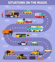 Vektor-Illustration von Situationen auf Straßen