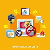 Informationssicherheitskonzept vektor